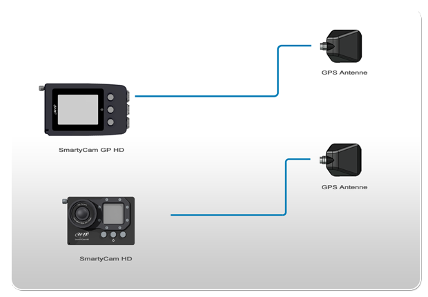 Anschlussbeispiel AIM GPS08 für SmartyCam